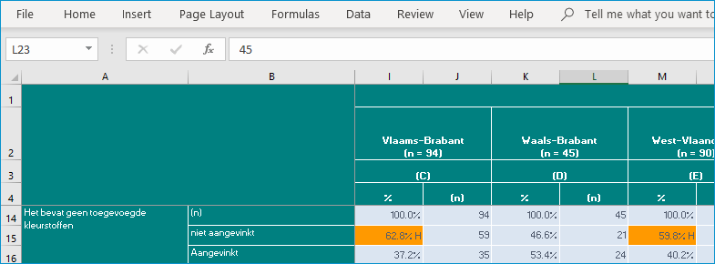 SPSS Training - Excel Rapportage met Toetsen